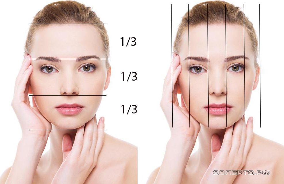 Simetría facial